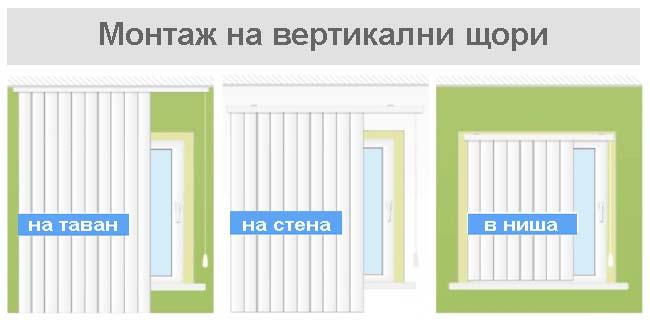 монтаж таван, стена и в ниша