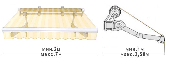 тенти размери