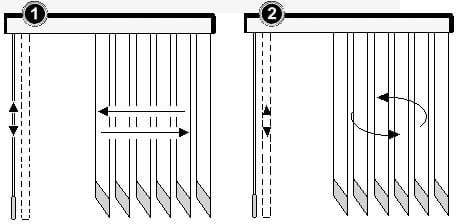 вертикални щори управление