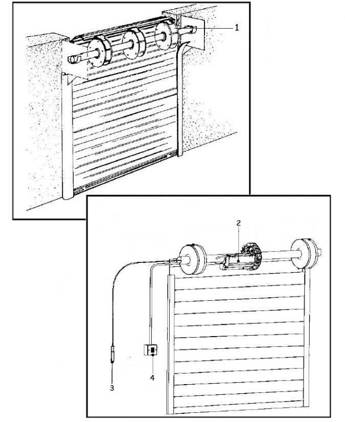 motor za ohranitelna roletka